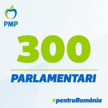 Ionuț Simionca (PMP): Clasa politică trebuie să își reformeze instituțiile. Să începem cu reducerea la 300 a numărului de parlamentari!