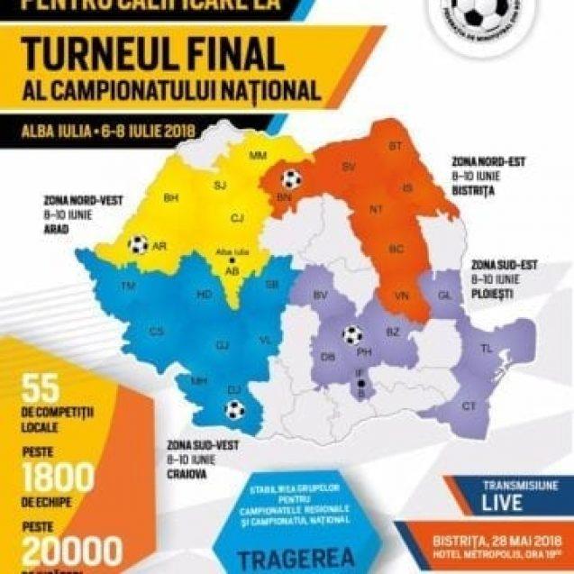 EVENIMENT: Bistrița dă mâine ora exactă și meciurile din Campionatul Național de Minifotbal!